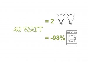 solo_40_watt