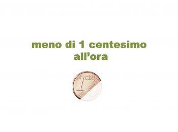 alfie_risparmio